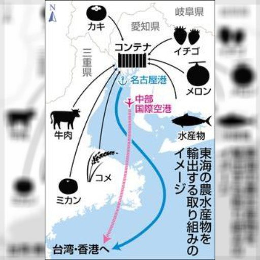 名港から農水産物定期船 台湾・香港行き、日通など開設へ