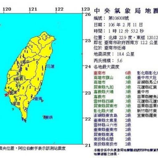 一夜數震!台南最大震度6級 全台3傷送醫 – 生活 – 自由時報電子報