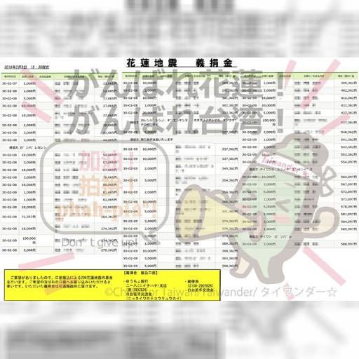【募金状況報告 2/9 19:30現在】