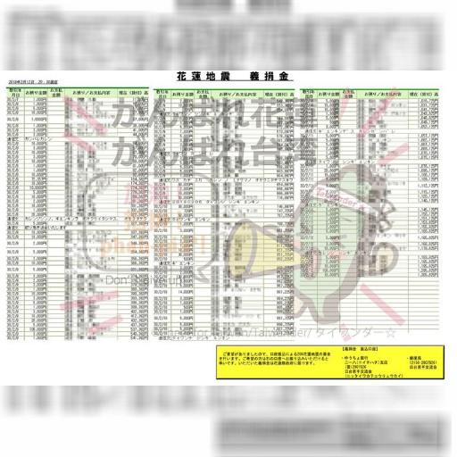 【募金状況報告 2/12 20:30現在】