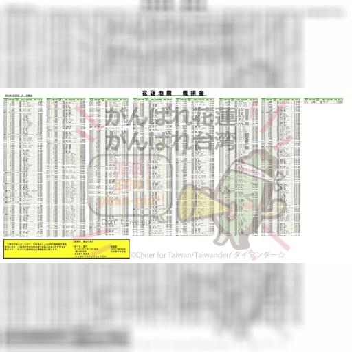 【募金状況報告 2/20 21:00現在】